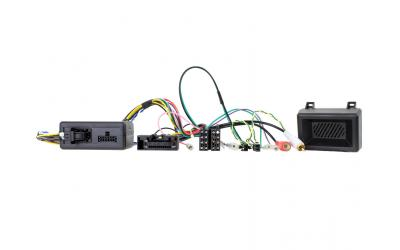 Ford Connects2 Ratinterface 2012-